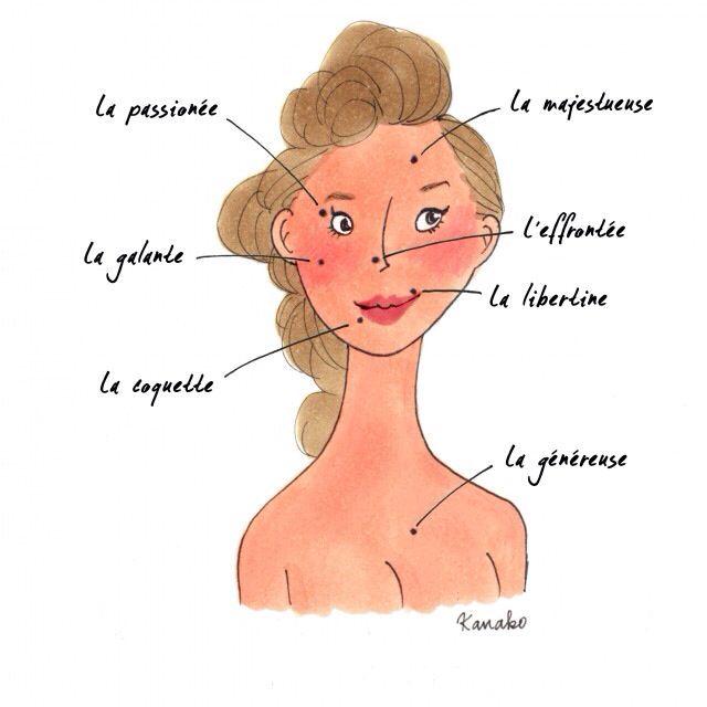 La Signification Des Grains De Beauté Sur Le Visage